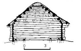 Ток (клуня) 19 ст. з Житомирщини, НМНАПУ