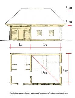 План східноукраїнської хати