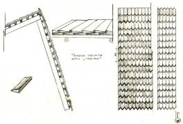 Лист 11. Покриття даху ґонтом